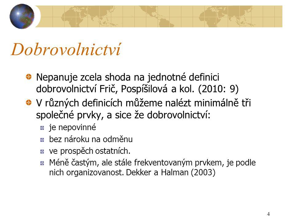 Dobrovolnictví Nepanuje zcela shoda na jednotné definici dobrovolnictví Frič, Pospíšilová a kol. (2010: 9) V různých definicích můžeme nalézt minimáln