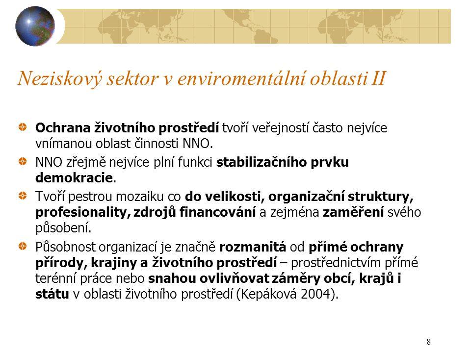 Neziskový sektor v enviromentální oblasti II Ochrana životního prostředí tvoří veřejností často nejvíce vnímanou oblast činnosti NNO. NNO zřejmě nejví