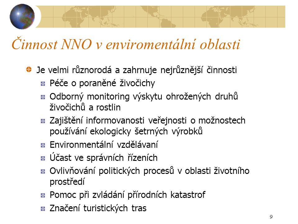 Činnost NNO v enviromentální oblasti Je velmi různorodá a zahrnuje nejrůznější činnosti Péče o poraněné živočichy Odborný monitoring výskytu ohrožených druhů živočichů a rostlin Zajištění informovanosti veřejnosti o možnostech používání ekologicky šetrných výrobků Environmentální vzdělávaní Účast ve správních řízeních Ovlivňování politických procesů v oblasti životního prostředí Pomoc při zvládání přírodních katastrof Značení turistických tras 9