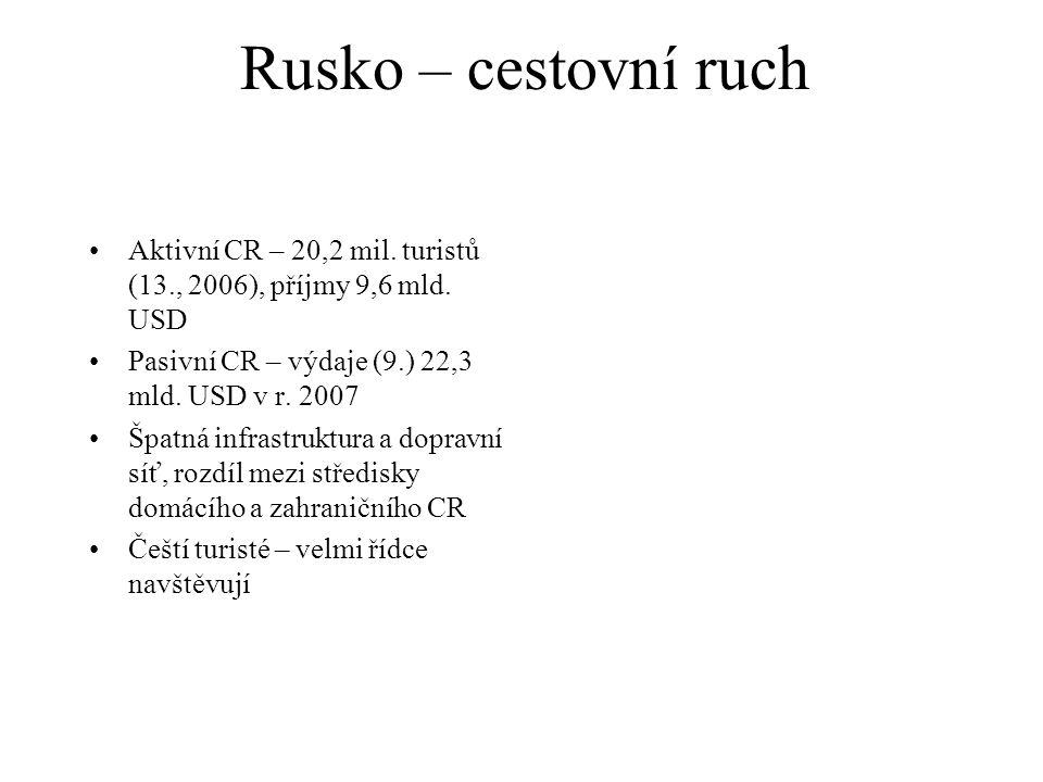 Rusko – cestovní ruch Aktivní CR – 20,2 mil. turistů (13., 2006), příjmy 9,6 mld.