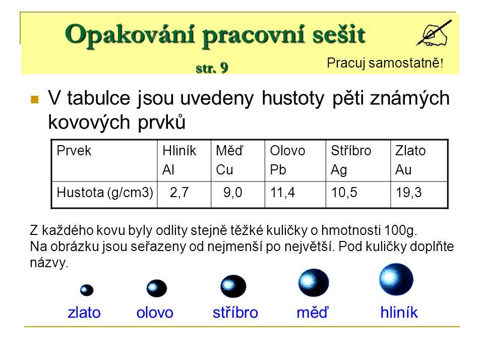 V tabulce jsou uvedeny hustoty pěti známých kovových prvků Opakování pracovní sešit str. 9 Opakování pracovní sešit str. 9 Pracuj samostatně ! PrvekHl