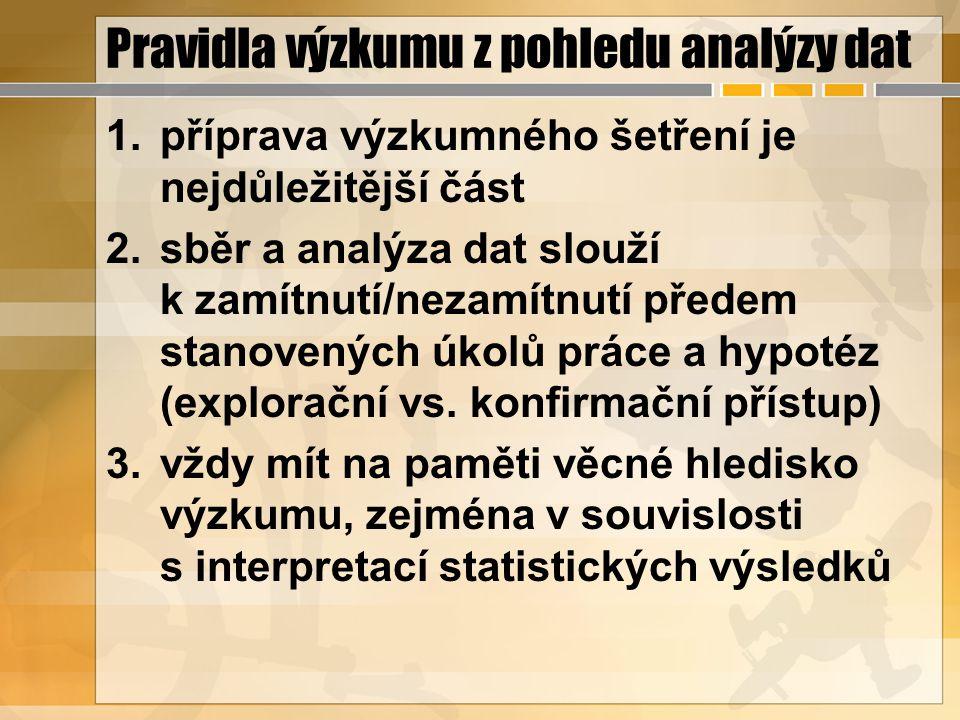 Pravidla výzkumu z pohledu analýzy dat 1.příprava výzkumného šetření je nejdůležitější část 2.sběr a analýza dat slouží k zamítnutí/nezamítnutí předem stanovených úkolů práce a hypotéz (explorační vs.