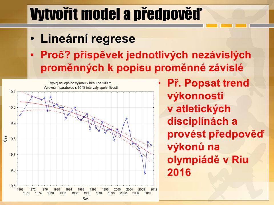Vytvořit model a předpověď Lineární regrese Proč? příspěvek jednotlivých nezávislých proměnných k popisu proměnné závislé Př. Popsat trend výkonnosti
