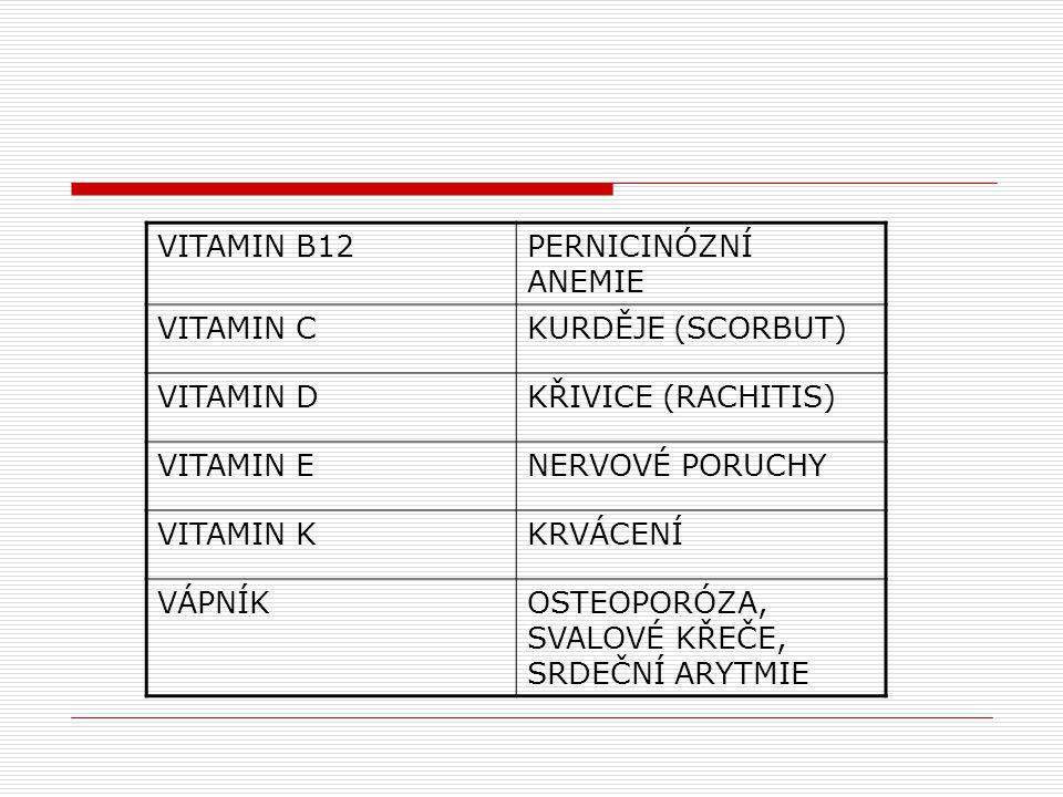 VITAMIN B12PERNICINÓZNÍ ANEMIE VITAMIN CKURDĚJE (SCORBUT) VITAMIN DKŘIVICE (RACHITIS) VITAMIN ENERVOVÉ PORUCHY VITAMIN KKRVÁCENÍ VÁPNÍKOSTEOPORÓZA, SV