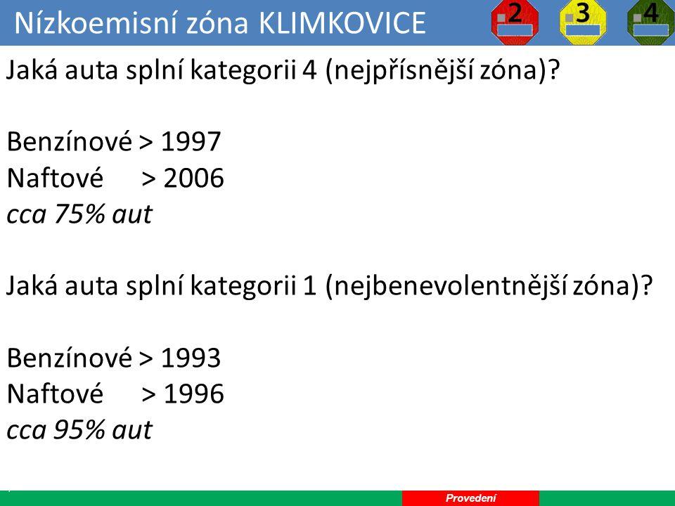 Nízkoemisní zóna KLIMKOVICE 17 Jaká auta splní kategorii 4 (nejpřísnější zóna).
