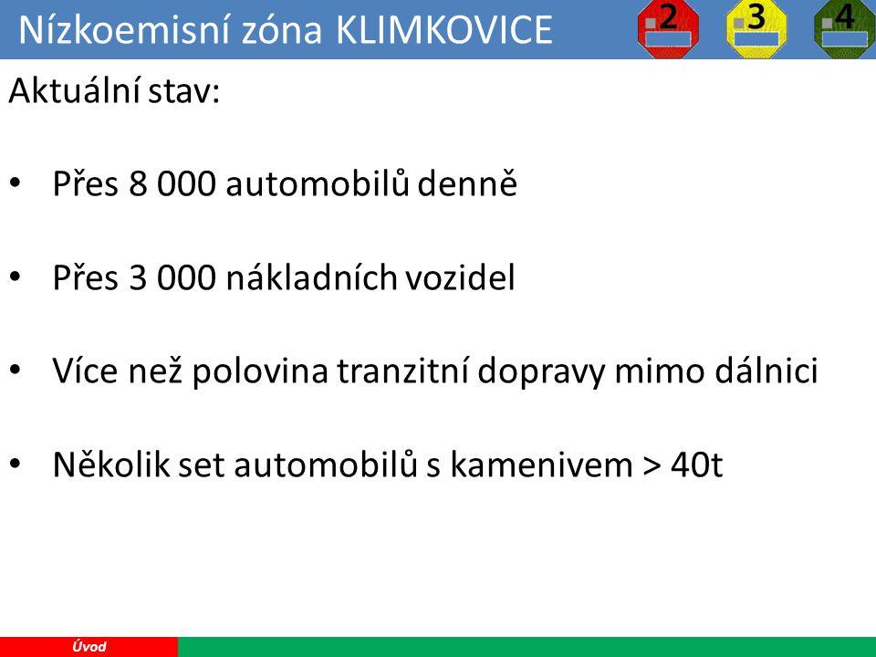 Nízkoemisní zóna KLIMKOVICE 3 Úvod Aktuální stav: Přes 8 000 automobilů denně Přes 3 000 nákladních vozidel Více než polovina tranzitní dopravy mimo dálnici Několik set automobilů s kamenivem > 40t