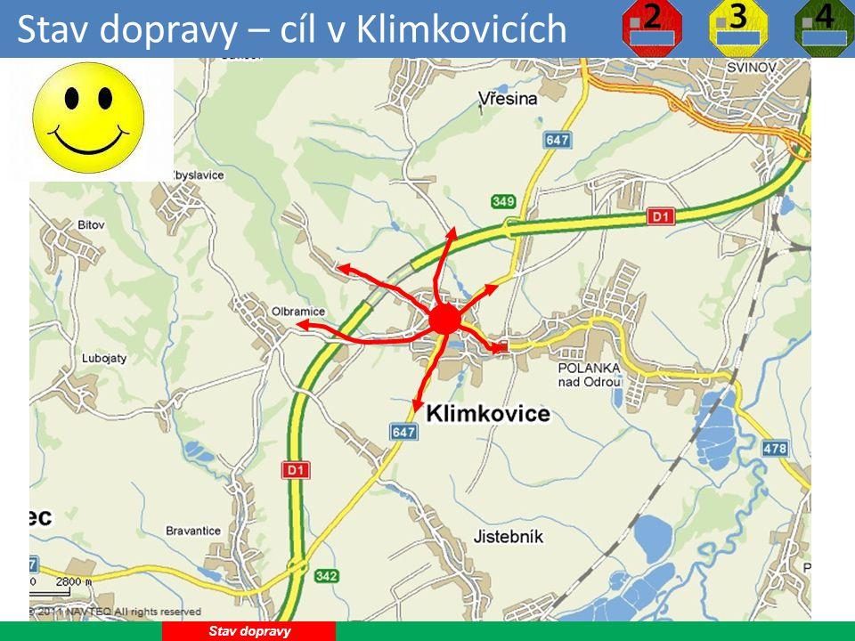Stav dopravy – cíl v Klimkovicích 7 Stav dopravy
