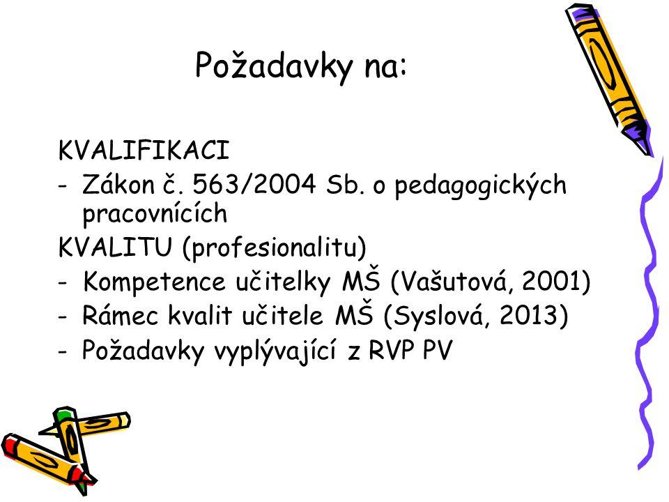 Požadavky na: KVALIFIKACI -Zákon č. 563/2004 Sb. o pedagogických pracovnících KVALITU (profesionalitu) -Kompetence učitelky MŠ (Vašutová, 2001) -Rámec
