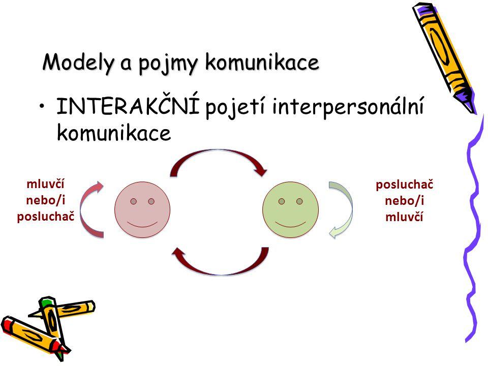Modely a pojmy komunikace INTERAKČNÍ pojetí interpersonální komunikace mluvčí nebo/i posluchač nebo/i mluvčí