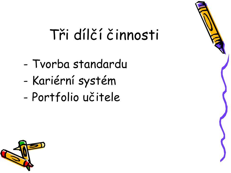 Tři dílčí činnosti -Tvorba standardu -Kariérní systém -Portfolio učitele