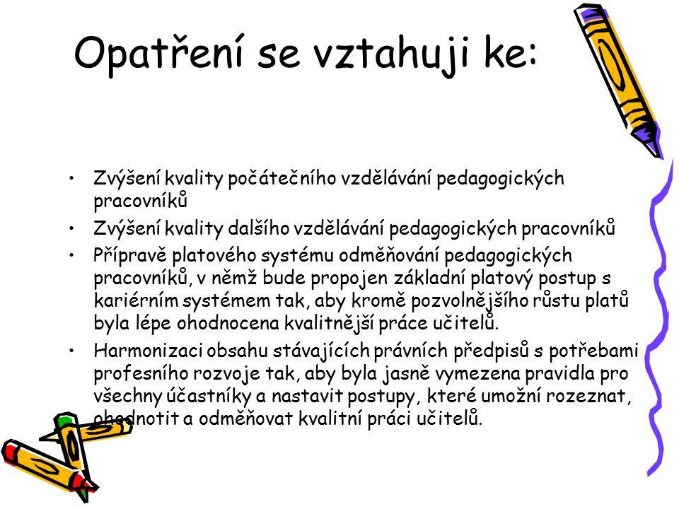 Opatření se vztahuji ke: Zvýšení kvality počátečního vzdělávání pedagogických pracovníků Zvýšení kvality dalšího vzdělávání pedagogických pracovníků P