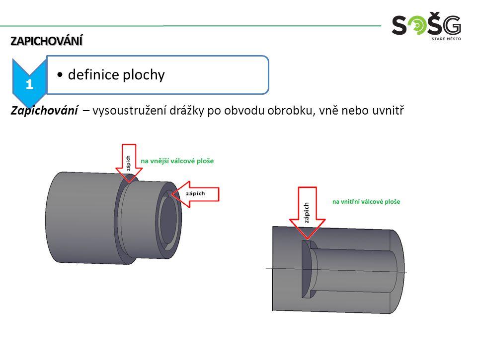 ZAPICHOVÁNÍ 1 definice plochy Zapichování – vysoustružení drážky po obvodu obrobku, vně nebo uvnitř
