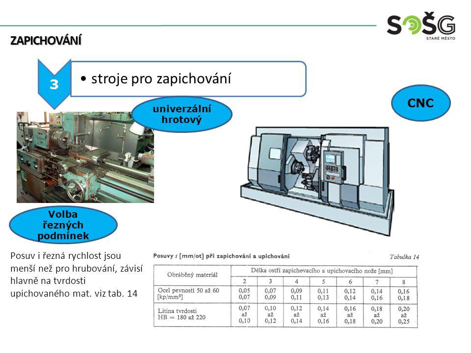 ZAPICHOVÁNÍ 3 stroje pro zapichování CNC univerzální hrotový Volba řezných podmínek Posuv i řezná rychlost jsou menší než pro hrubování, závisí hlavně na tvrdosti upichovaného mat.