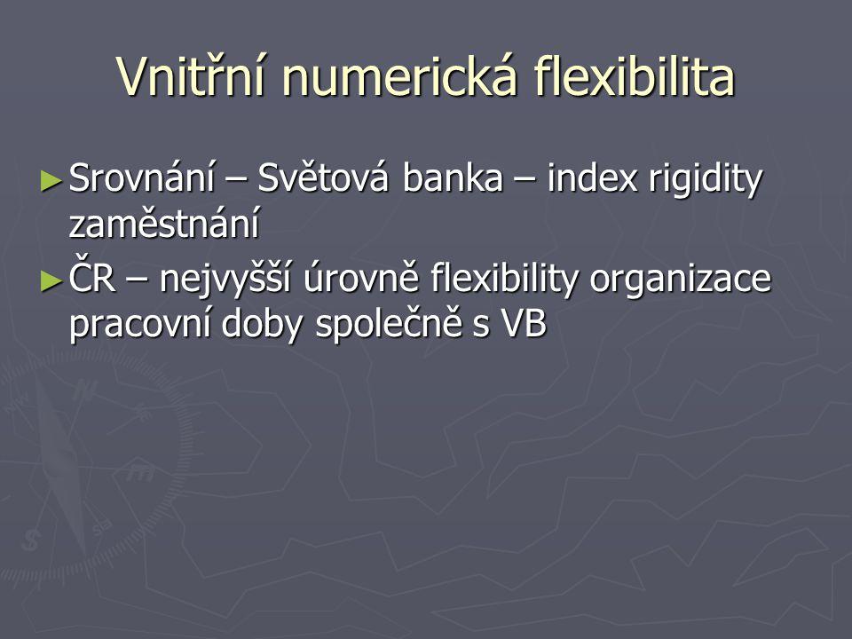 Vnitřní numerická flexibilita ► Srovnání – Světová banka – index rigidity zaměstnání ► ČR – nejvyšší úrovně flexibility organizace pracovní doby společně s VB