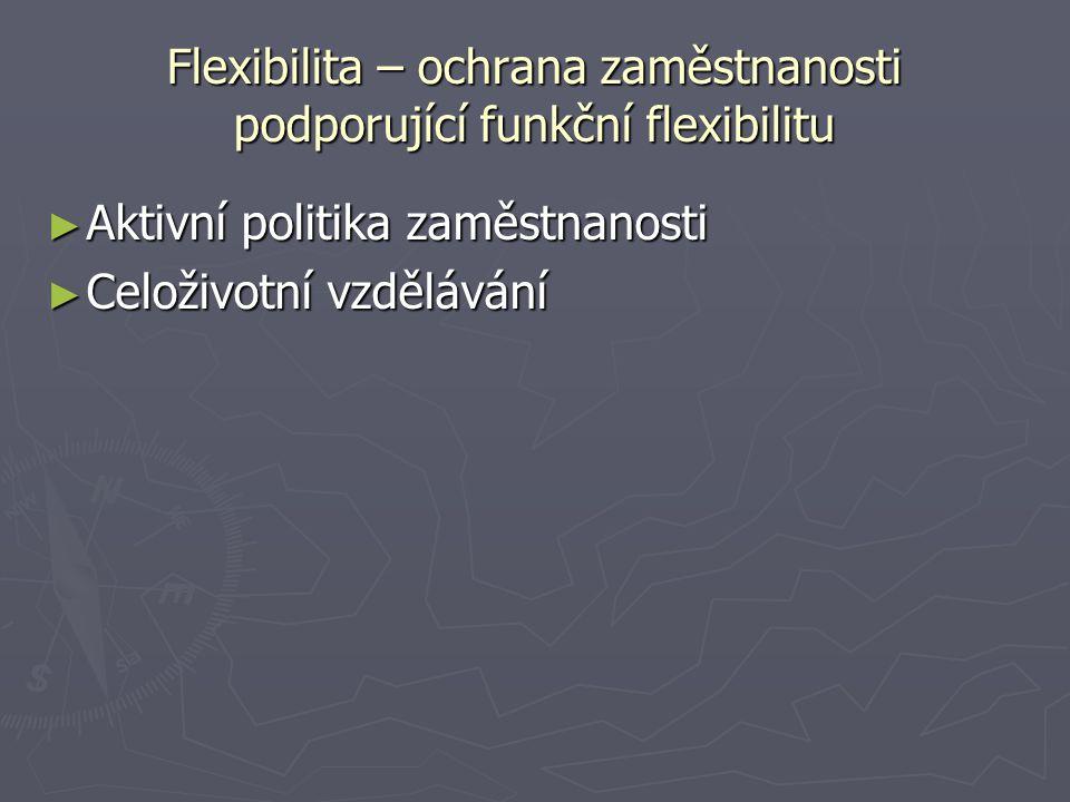 Flexibilita – ochrana zaměstnanosti podporující funkční flexibilitu ► Aktivní politika zaměstnanosti ► Celoživotní vzdělávání