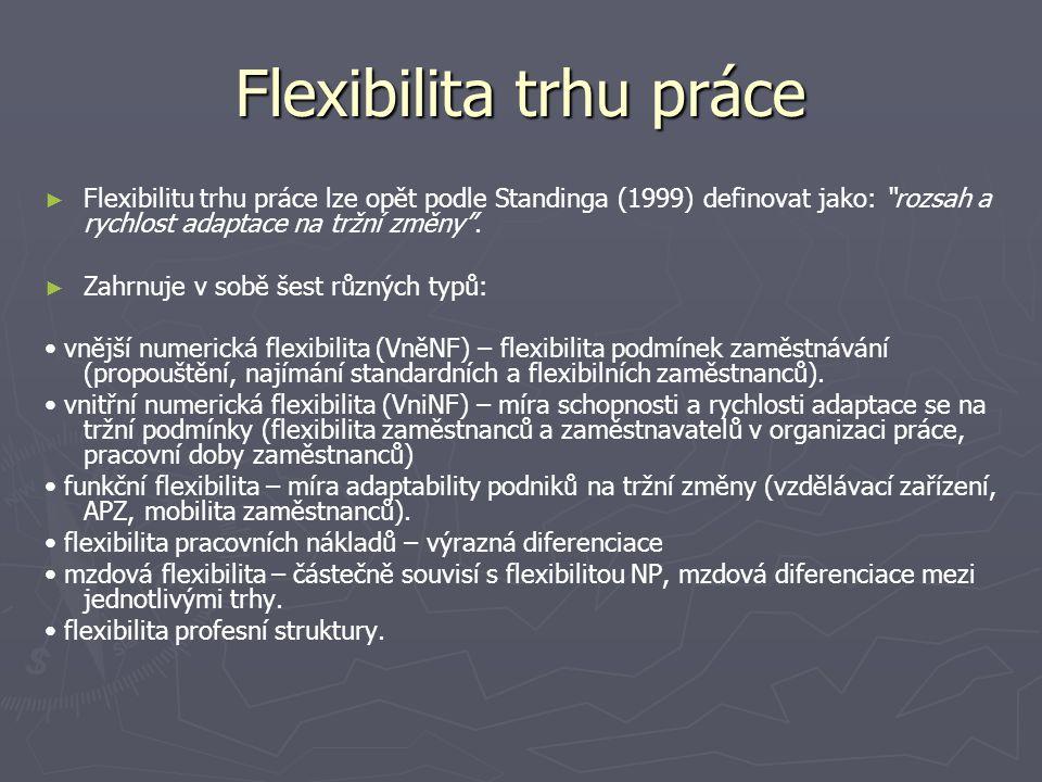Flexibilita trhu práce ► ► Flexibilitu trhu práce lze opět podle Standinga (1999) definovat jako: rozsah a rychlost adaptace na tržní změny .