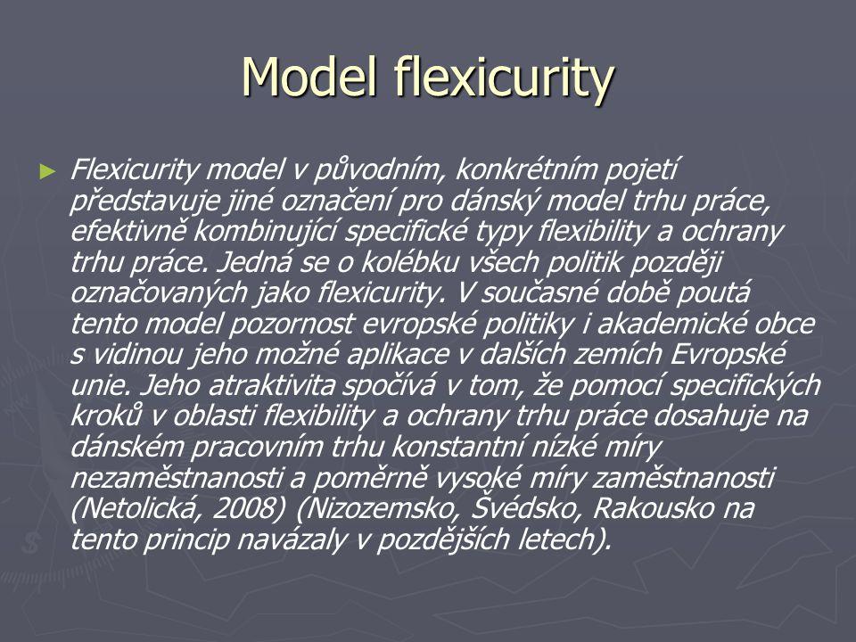 Model flexicurity ► ► Flexicurity model v původním, konkrétním pojetí představuje jiné označení pro dánský model trhu práce, efektivně kombinující specifické typy flexibility a ochrany trhu práce.