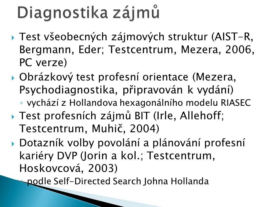  Test všeobecných zájmových struktur (AIST-R, Bergmann, Eder; Testcentrum, Mezera, 2006, PC verze)  Obrázkový test profesní orientace (Mezera, Psychodiagnostika, připravován k vydání) ◦ vychází z Hollandova hexagonálního modelu RIASEC  Test profesních zájmů BIT (Irle, Allehoff; Testcentrum, Muhič, 2004)  Dotazník volby povolání a plánování profesní kariéry DVP (Jorin a kol.; Testcentrum, Hoskovcová, 2003) ◦ podle Self-Directed Search Johna Hollanda