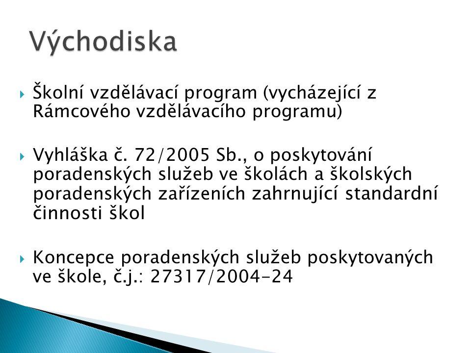  Školní vzdělávací program (vycházející z Rámcového vzdělávacího programu)  Vyhláška č. 72/2005 Sb., o poskytování poradenských služeb ve školách a