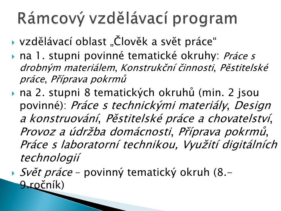 """ vzdělávací oblast """"Člověk a svět práce""""  na 1. stupni povinné tematické okruhy: Práce s drobným materiálem, Konstrukční činnosti, Pěstitelské práce"""