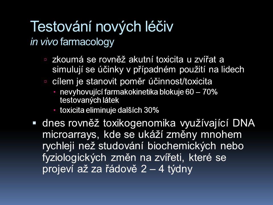 Testování nových léčiv in vivo farmacology  zkoumá se rovněž akutní toxicita u zvířat a simulují se účinky v případném použití na lidech  cílem je stanovit poměr účinnost/toxicita  nevyhovující farmakokinetika blokuje 60 – 70% testovaných látek  toxicita eliminuje dalších 30%  dnes rovněž toxikogenomika využívající DNA microarrays, kde se ukáží změny mnohem rychleji než studování biochemických nebo fyziologických změn na zvířeti, které se projeví až za řádově 2 – 4 týdny
