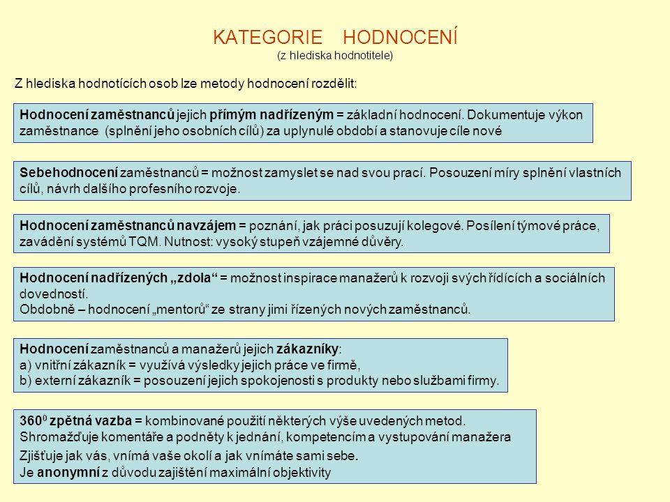 KATEGORIE HODNOCENÍ (z hlediska hodnotitele) Z hlediska hodnotících osob lze metody hodnocení rozdělit: Hodnocení zaměstnanců jejich přímým nadřízeným