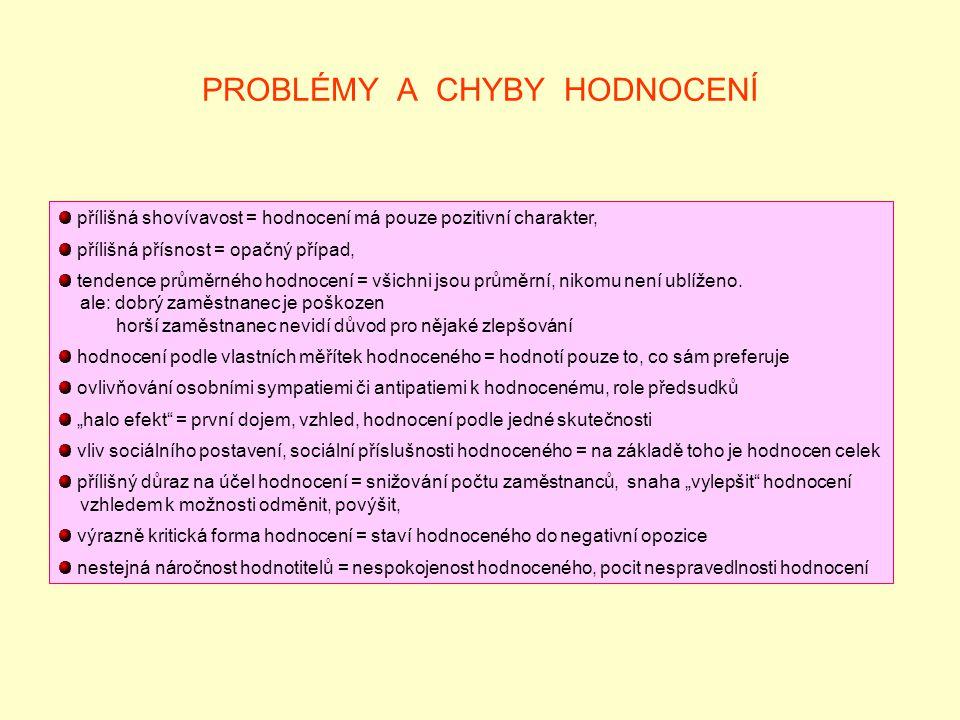 PROBLÉMY A CHYBY HODNOCENÍ přílišná shovívavost = hodnocení má pouze pozitivní charakter, přílišná přísnost = opačný případ, tendence průměrného hodno
