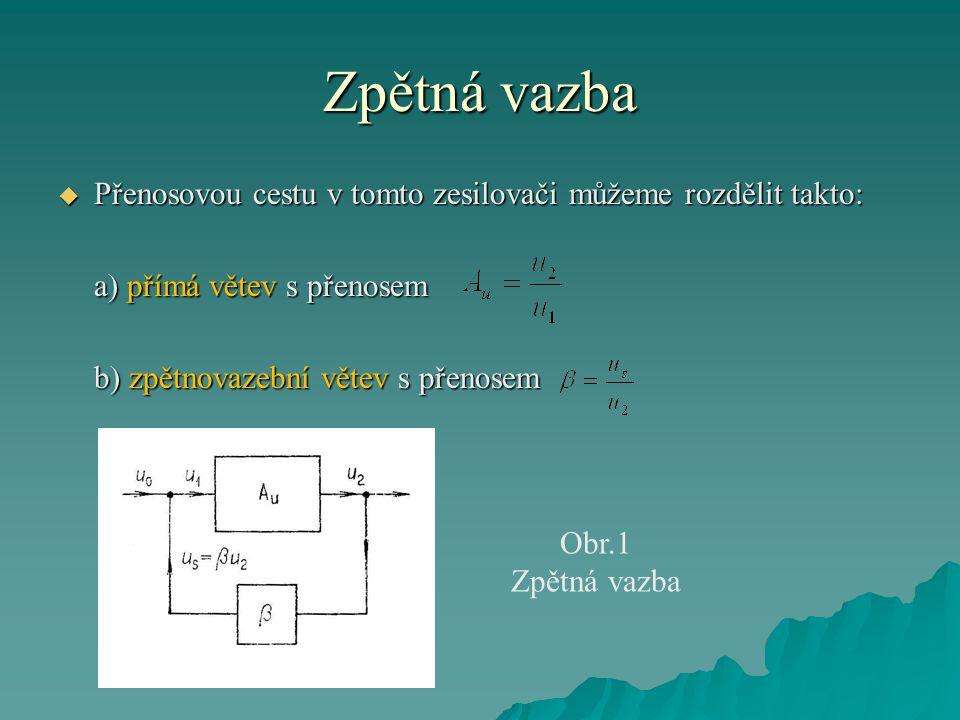 Zpětná vazba  Přenosovou cestu v tomto zesilovači můžeme rozdělit takto: a) přímá větev s přenosem b) zpětnovazební větev s přenosem Obr.1 Zpětná vaz