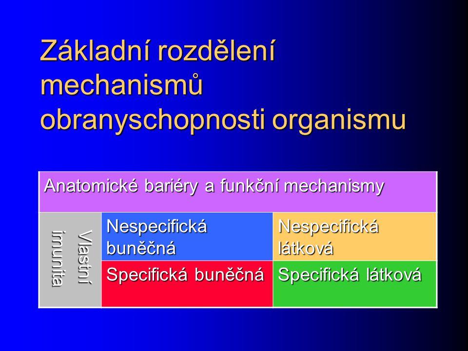 """Očkování proti záškrtu Očkování proti černému kašli Očkuje se v kombinaci Očkuje se v kombinaci Kromě přeočkování hexavakcínou v prvním roce života se v 11–12 letech přeočkovává i trivakcínou (klasické """"di-te-pe ) Kromě přeočkování hexavakcínou v prvním roce života se v 11–12 letech přeočkovává i trivakcínou (klasické """"di-te-pe ) Látka proti záškrtu je anatoxin, proti černému kašli jde o směs anatoxinu a dalších antigenů Látka proti záškrtu je anatoxin, proti černému kašli jde o směs anatoxinu a dalších antigenů Záškrt i černý kašel je stále aktuální, zejména vzhledem k migraci z postsovětských republik, proto se uvažuje o rozšíření současného očkování"""