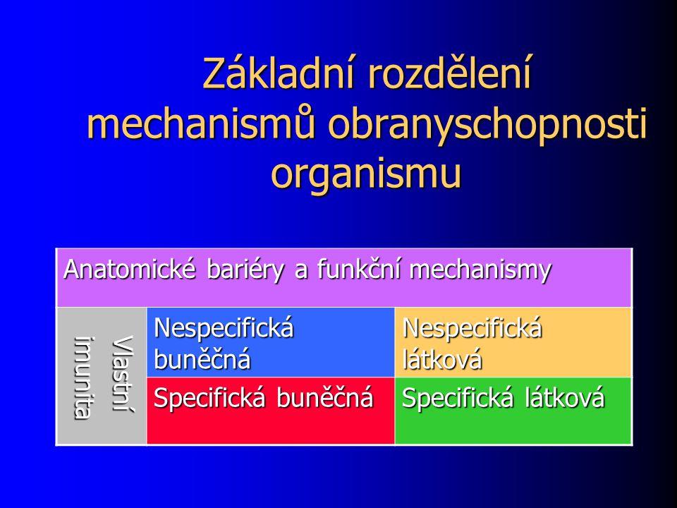 Základní rozdělení mechanismů obranyschopnosti organismu Anatomické bariéry a funkční mechanismy Vlastní Vlastní imunita imunita Nespecifická buněčná Nespecifická látková Specifická buněčná Specifická látková