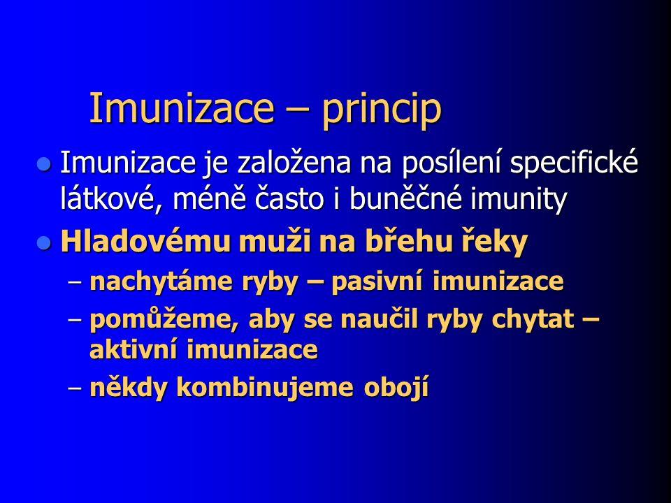 Imunizace – princip Imunizace je založena na posílení specifické látkové, méně často i buněčné imunity Imunizace je založena na posílení specifické látkové, méně často i buněčné imunity Hladovému muži na břehu řeky Hladovému muži na břehu řeky – nachytáme ryby – pasivní imunizace – pomůžeme, aby se naučil ryby chytat – aktivní imunizace – někdy kombinujeme obojí