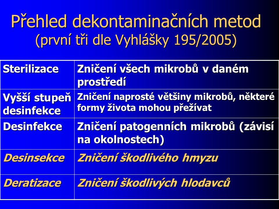Přehled dekontaminačních metod (první tři dle Vyhlášky 195/2005) Sterilizace Zničení všech mikrobů v daném prostředí Vyšší stupeň desinfekce Zničení naprosté většiny mikrobů, některé formy života mohou přežívat Desinfekce Zničení patogenních mikrobů (závisí na okolnostech) Desinsekce Zničení škodlivého hmyzu Deratizace Zničení škodlivých hlodavců