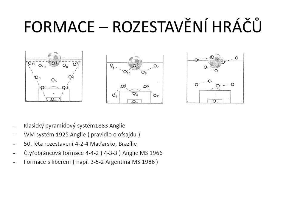FORMACE – ROZESTAVĚNÍ HRÁČŮ -Klasický pyramidový systém1883 Anglie -WM systém 1925 Anglie ( pravidlo o ofsajdu ) -50. léta rozestavení 4-2-4 Maďarsko,