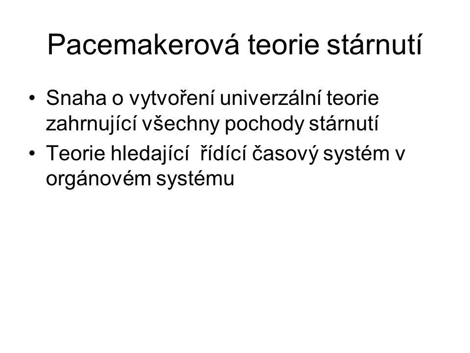 Pacemakerová teorie stárnutí Snaha o vytvoření univerzální teorie zahrnující všechny pochody stárnutí Teorie hledající řídící časový systém v orgánové