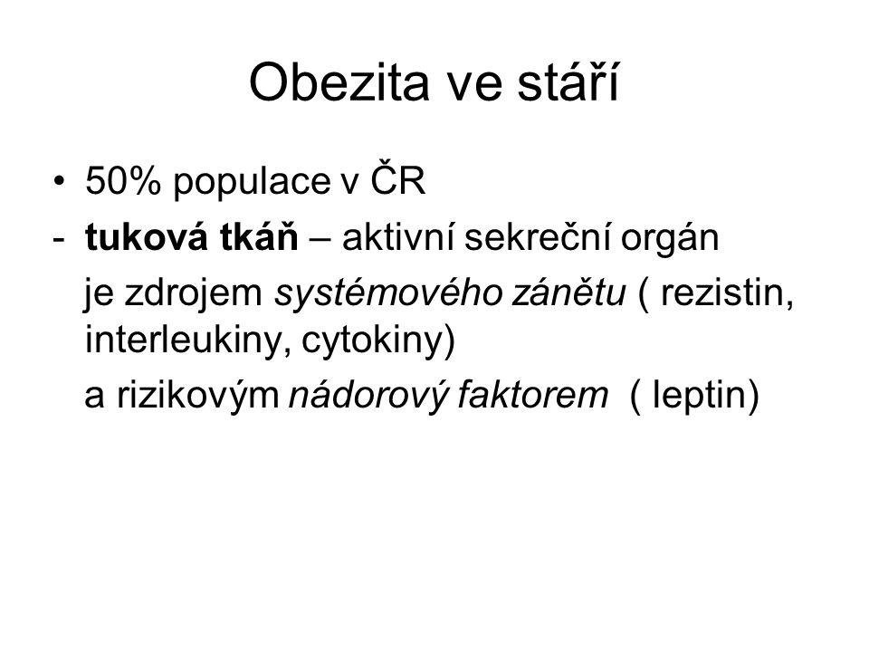 Obezita ve stáří 50% populace v ČR -tuková tkáň – aktivní sekreční orgán je zdrojem systémového zánětu ( rezistin, interleukiny, cytokiny) a rizikovým