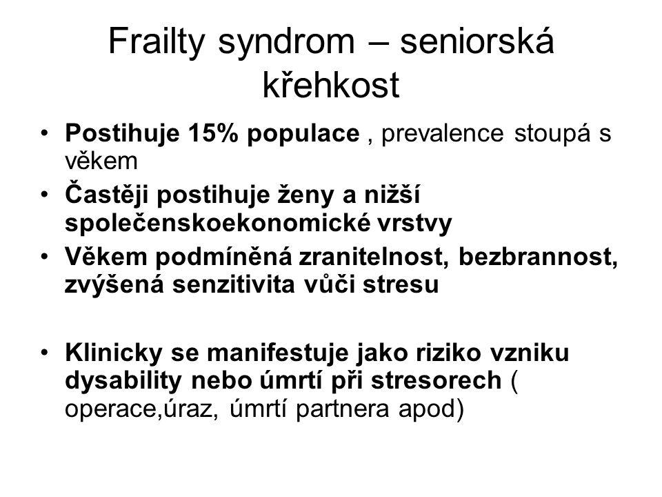 Frailty syndrom – seniorská křehkost Postihuje 15% populace, prevalence stoupá s věkem Častěji postihuje ženy a nižší společenskoekonomické vrstvy Věk
