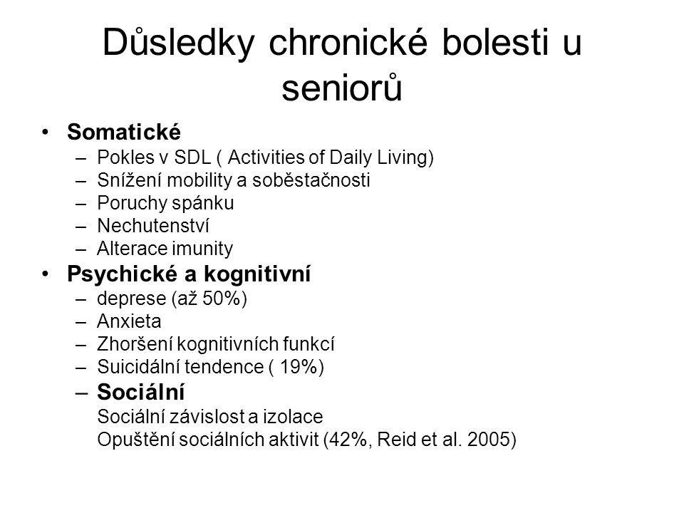 Důsledky chronické bolesti u seniorů Somatické –Pokles v SDL ( Activities of Daily Living) –Snížení mobility a soběstačnosti –Poruchy spánku –Nechuten