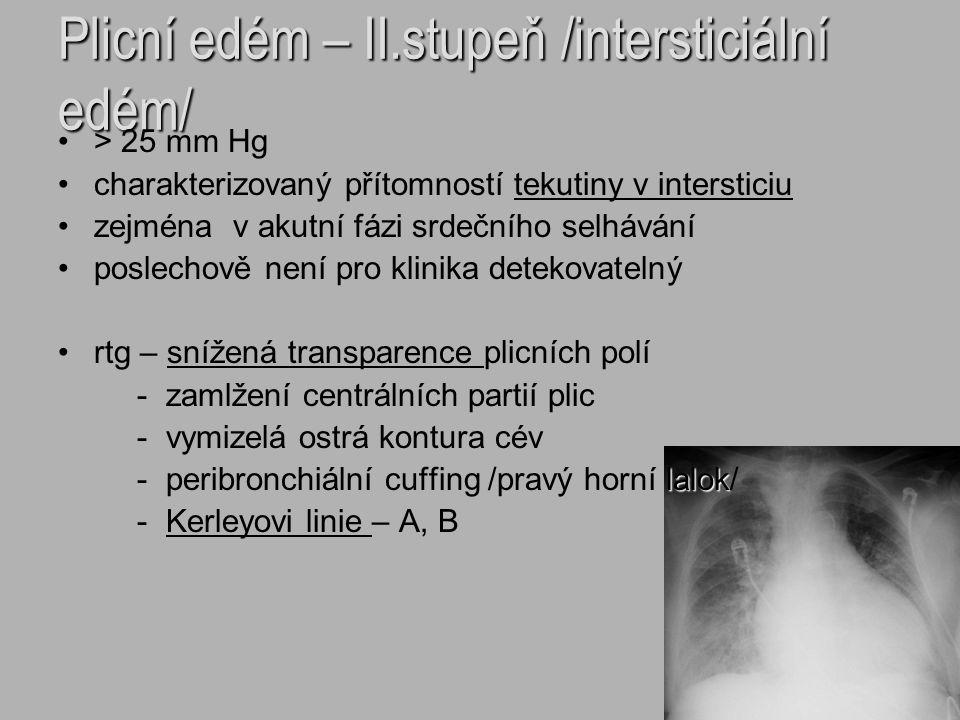 Plicní edém – II.stupeň /intersticiální edém/ > 25 mm Hg charakterizovaný přítomností tekutiny v intersticiu zejména v akutní fázi srdečního selhávání