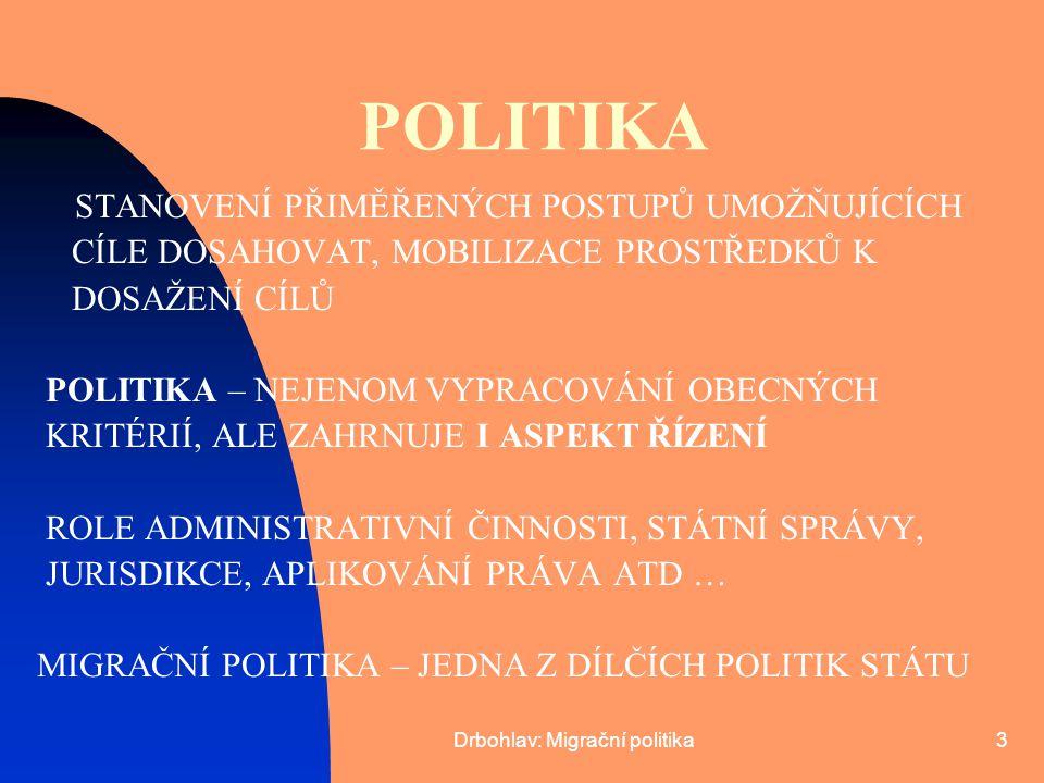 Drbohlav: Migrační politika3 POLITIKA STANOVENÍ PŘIMĚŘENÝCH POSTUPŮ UMOŽŇUJÍCÍCH CÍLE DOSAHOVAT, MOBILIZACE PROSTŘEDKŮ K DOSAŽENÍ CÍLŮ POLITIKA – NEJE