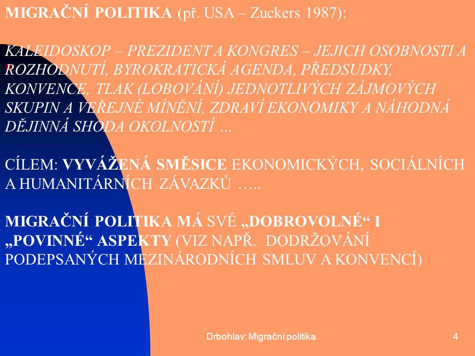 Drbohlav: Migrační politika4 MIGRAČNÍ POLITIKA (př. USA – Zuckers 1987): KALEIDOSKOP – PREZIDENT A KONGRES – JEJICH OSOBNOSTI A ROZHODNUTÍ, BYROKRATIC