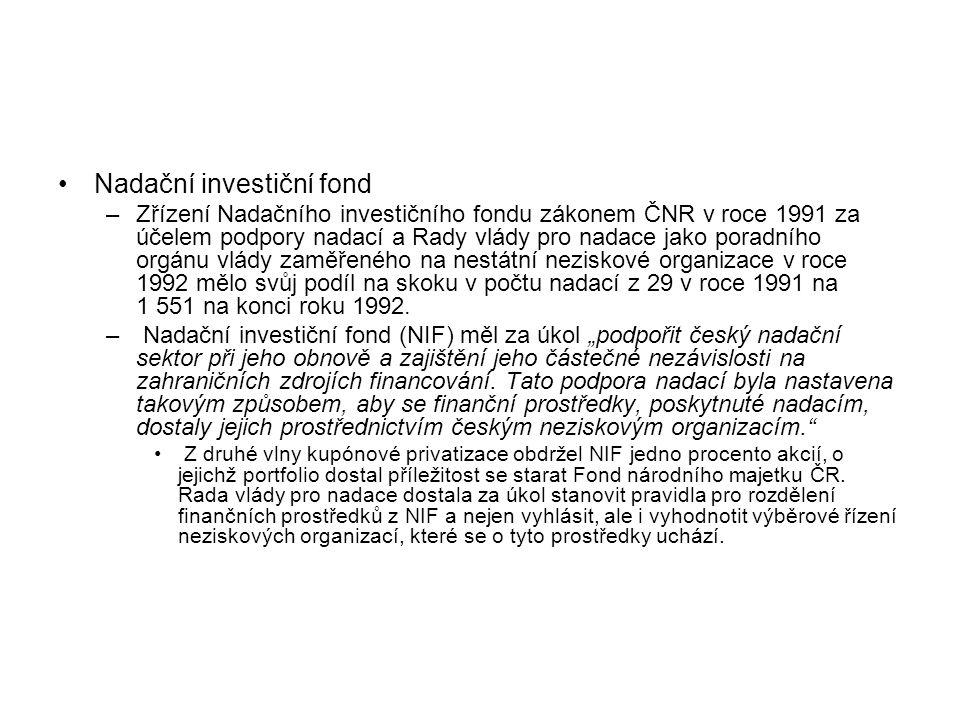 Nadační investiční fond –Zřízení Nadačního investičního fondu zákonem ČNR v roce 1991 za účelem podpory nadací a Rady vlády pro nadace jako poradního orgánu vlády zaměřeného na nestátní neziskové organizace v roce 1992 mělo svůj podíl na skoku v počtu nadací z 29 v roce 1991 na 1 551 na konci roku 1992.