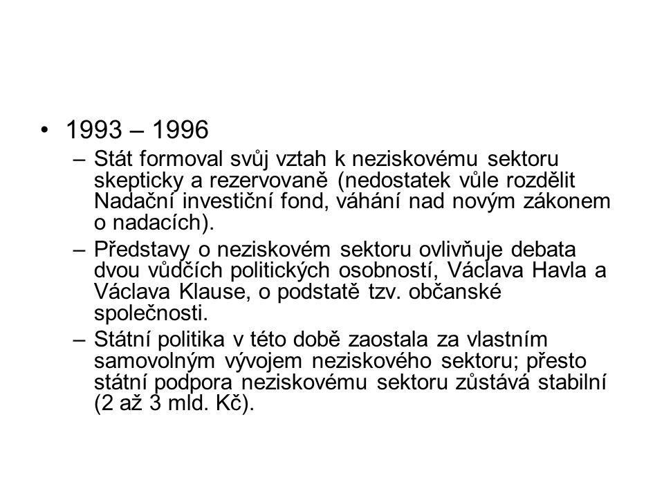1993 – 1996 –Stát formoval svůj vztah k neziskovému sektoru skepticky a rezervovaně (nedostatek vůle rozdělit Nadační investiční fond, váhání nad novým zákonem o nadacích).