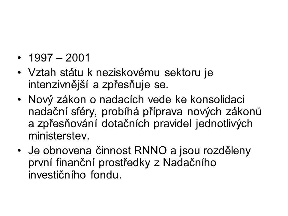 1997 – 2001 Vztah státu k neziskovému sektoru je intenzivnější a zpřesňuje se.