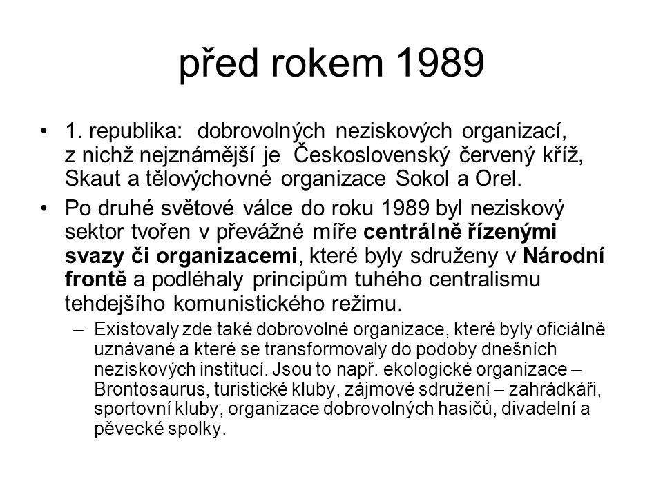 před rokem 1989 1.