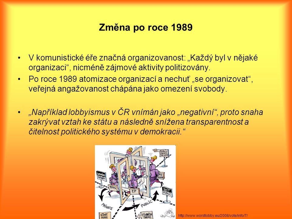 Vajdová 2005, s. 32. Jaká problematika je typická pro jednotlivé regiony?
