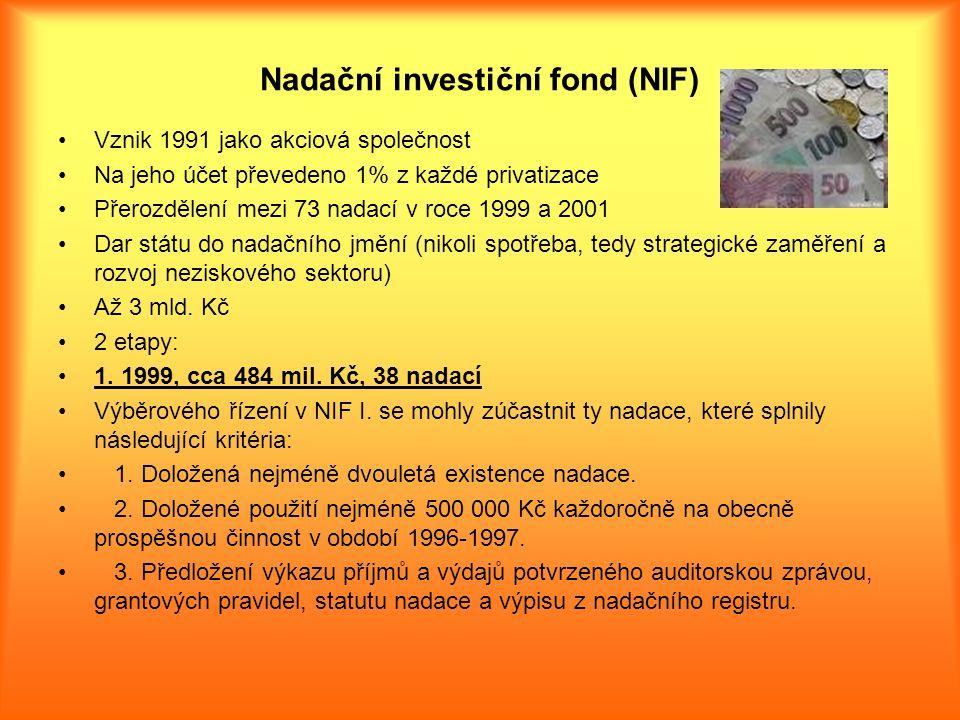 Nadační investiční fond (NIF) Vznik 1991 jako akciová společnost Na jeho účet převedeno 1% z každé privatizace Přerozdělení mezi 73 nadací v roce 1999 a 2001 Dar státu do nadačního jmění (nikoli spotřeba, tedy strategické zaměření a rozvoj neziskového sektoru) Až 3 mld.