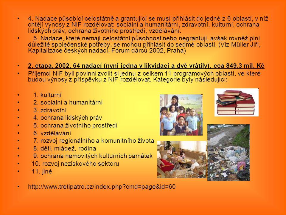 4. Nadace působící celostátně a grantující se musí přihlásit do jedné z 6 oblastí, v níž chtějí výnosy z NIF rozdělovat: sociální a humanitární, zdrav