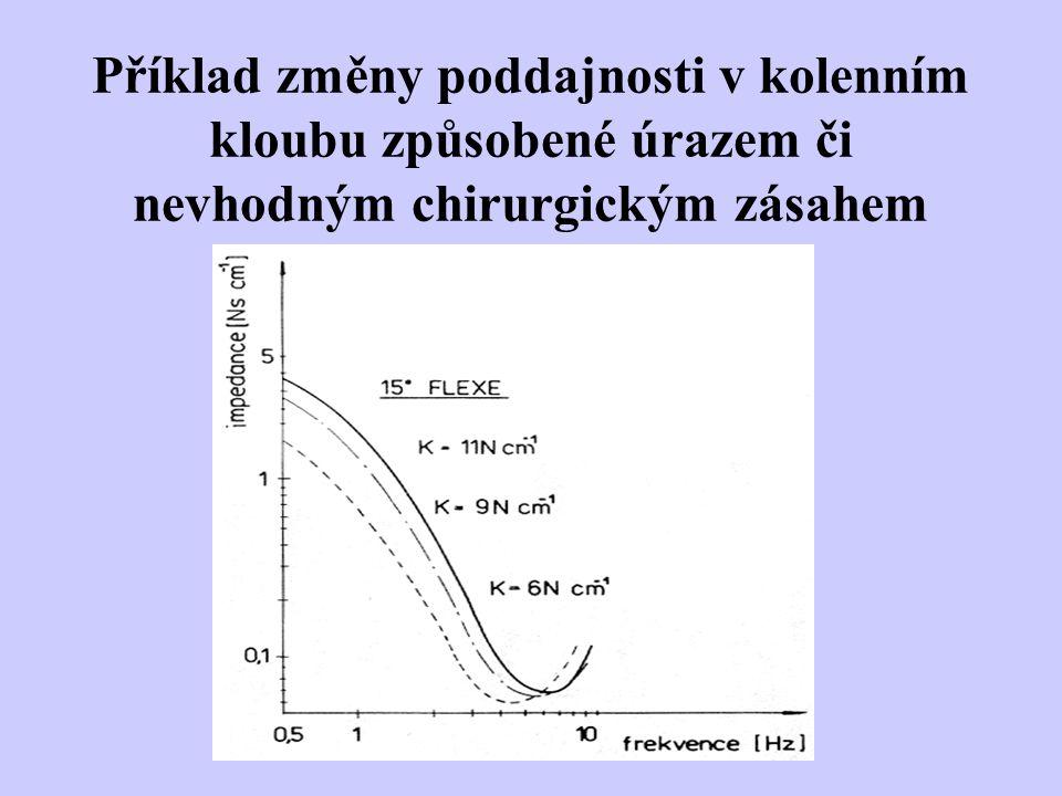 Příklad změny poddajnosti v kolenním kloubu způsobené úrazem či nevhodným chirurgickým zásahem