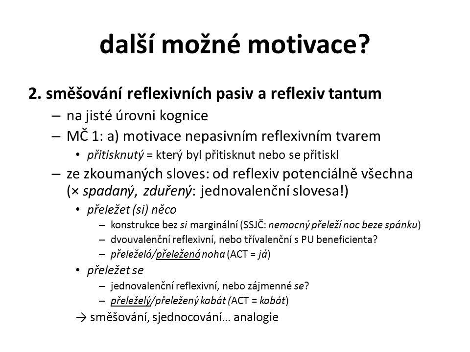 další možné motivace? 2. směšování reflexivních pasiv a reflexiv tantum – na jisté úrovni kognice – MČ 1: a) motivace nepasivním reflexivním tvarem př