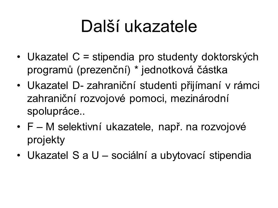 Další ukazatele Ukazatel C = stipendia pro studenty doktorských programů (prezenční) * jednotková částka Ukazatel D- zahraniční studenti přijímaní v rámci zahraniční rozvojové pomoci, mezinárodní spolupráce..